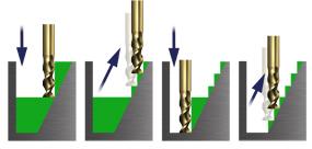 OptiRough eemaldab materjali kiiresti ja ühtlase tööriista kulumisega.