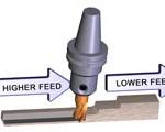 Mastercam muudab ettenihkekiirust vastavalt lõikesügavusele.
